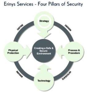 logo Erynis