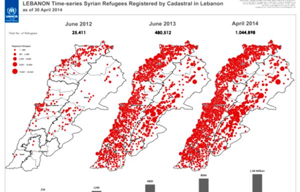 Tabella Profughi  Siria in Libano