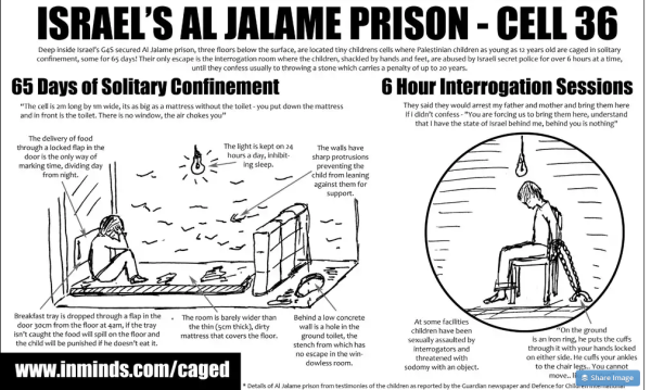 aljalame-prison-israel-children-palestinians