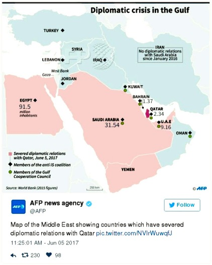 paesi-golfo-persico-qatar