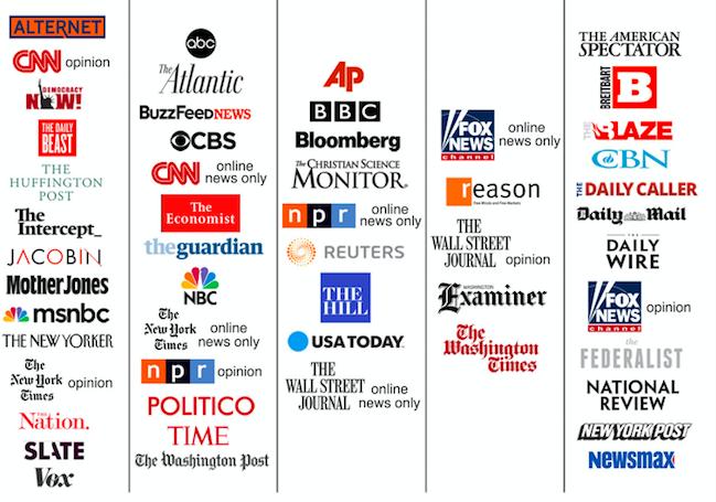 media-stati-uniti